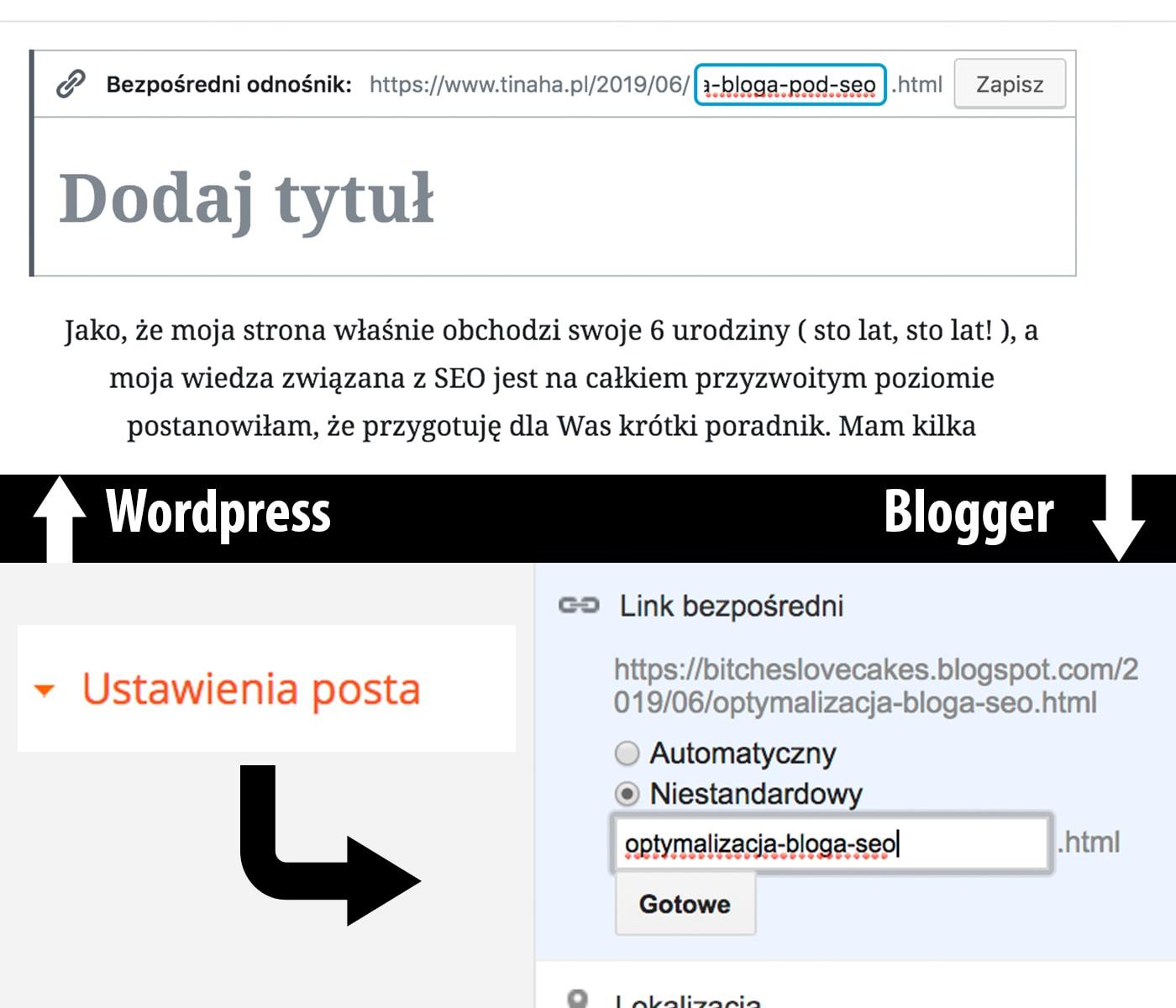 optymalizacja bloga pod SEO